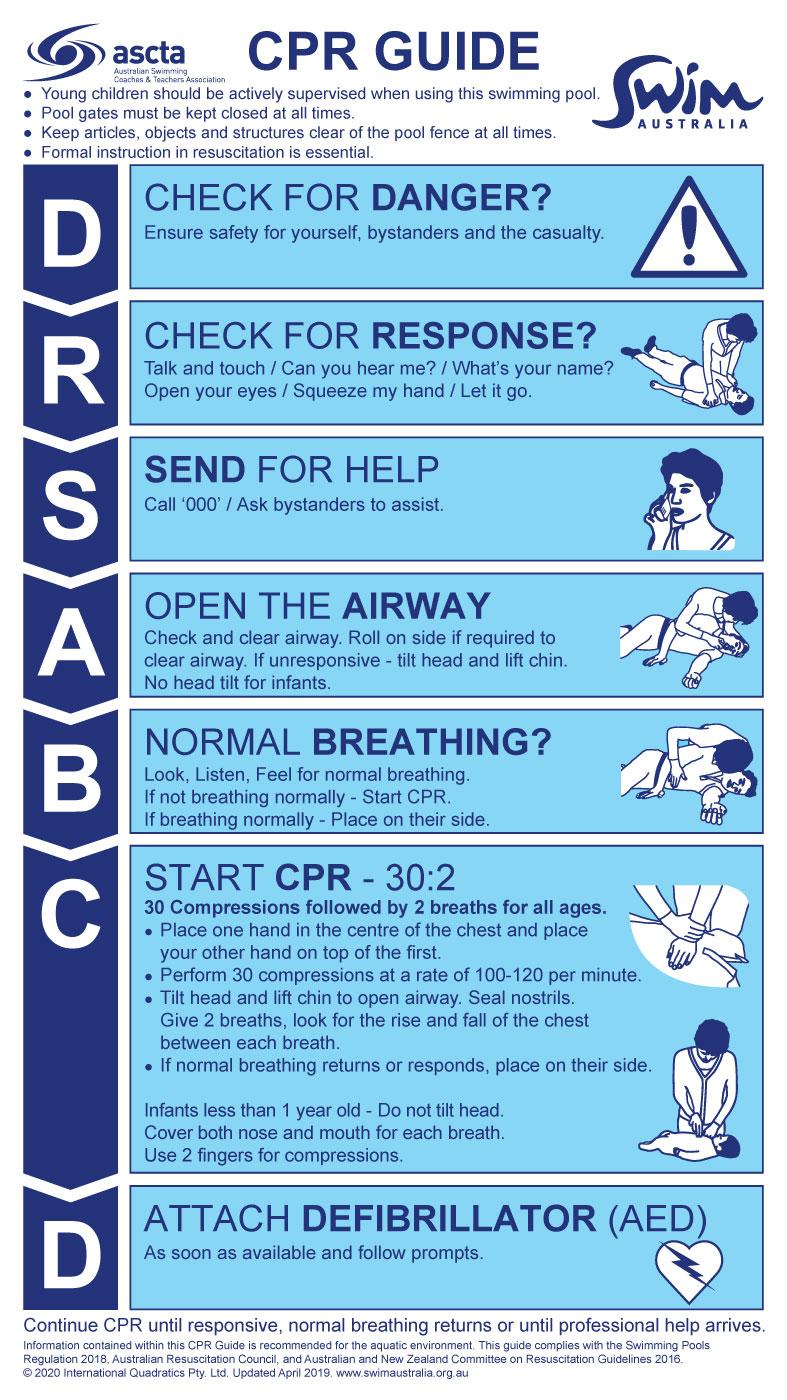 Swim Australia-CPR-Guide-February-2020